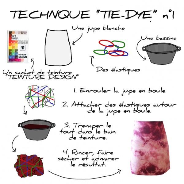 Teinture design textiles 31 couleurs au choix ma petite mercerie - Teinture textile noir ...