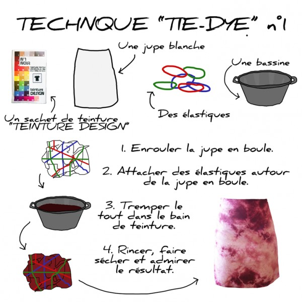 Teinture design textiles 31 couleurs au choix ma petite mercerie - Teinture textile kaki ...